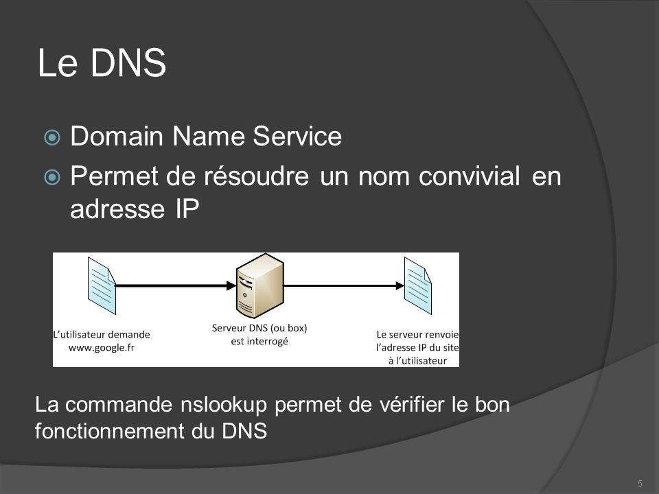 Le DHCP Dynamic Host Configuration Protocol Permet dattribuer à un ordinateur une configuration réseau Adresse IP Masque de sous-réseau Adresse de passerelle Adresse des serveurs DNS 6