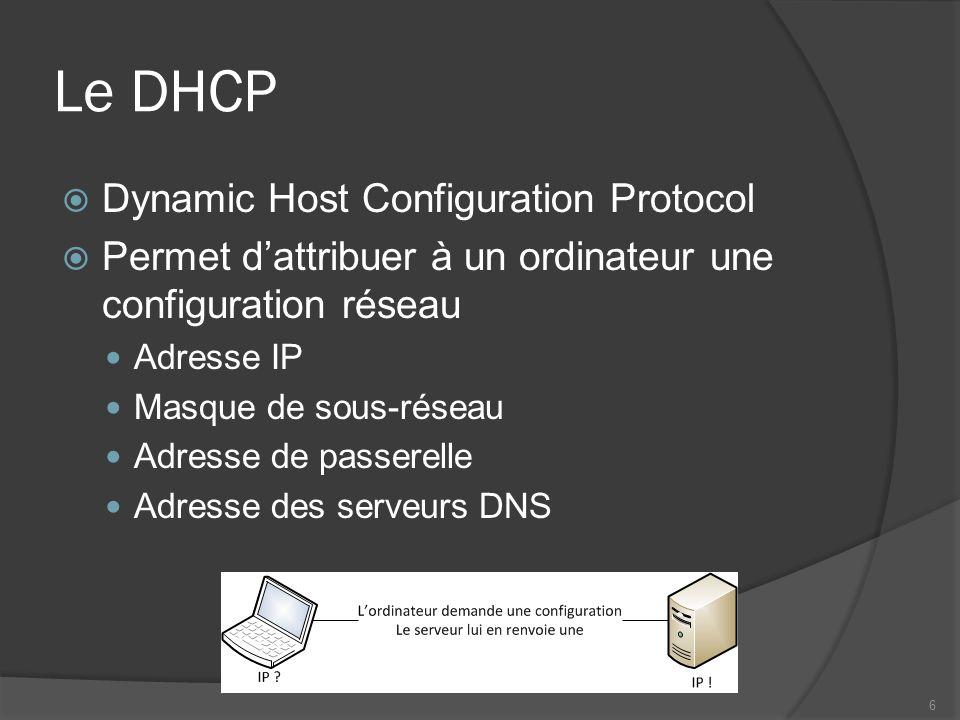 Le DHCP Dynamic Host Configuration Protocol Permet dattribuer à un ordinateur une configuration réseau Adresse IP Masque de sous-réseau Adresse de pas