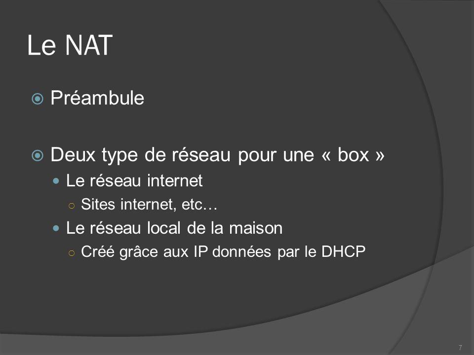 Le NAT Préambule Deux type de réseau pour une « box » Le réseau internet Sites internet, etc… Le réseau local de la maison Créé grâce aux IP données p