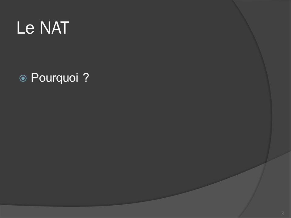 Le NAT Solution : Le NAT Network Adress Translation Traduction dadresse réseau Le NAT permet à chacun des deux réseaux de communiquer avec lautre.