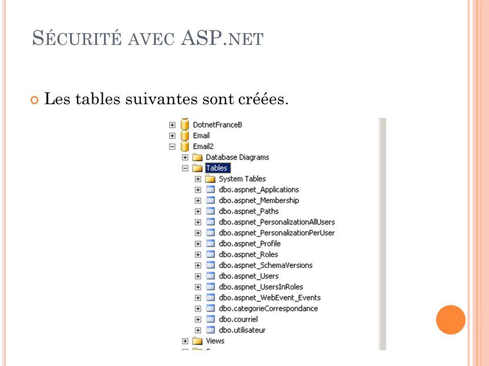 Les tables suivantes sont créées.