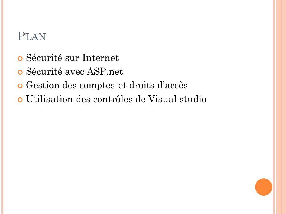 P LAN Sécurité sur Internet Sécurité avec ASP.net Gestion des comptes et droits daccès Utilisation des contrôles de Visual studio