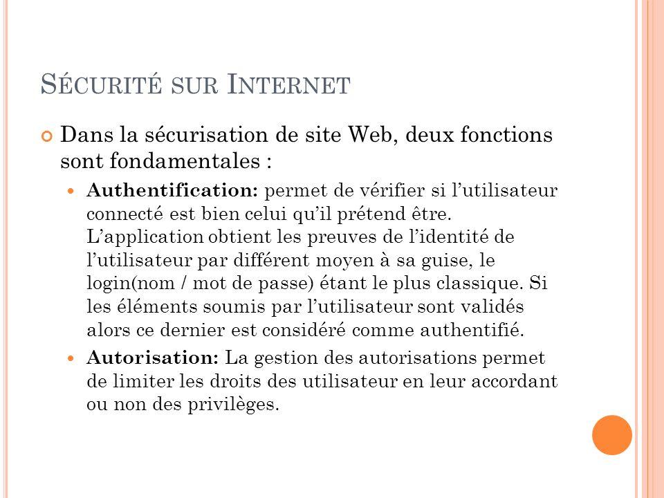 S ÉCURITÉ SUR I NTERNET Dans la sécurisation de site Web, deux fonctions sont fondamentales : Authentification: permet de vérifier si lutilisateur con