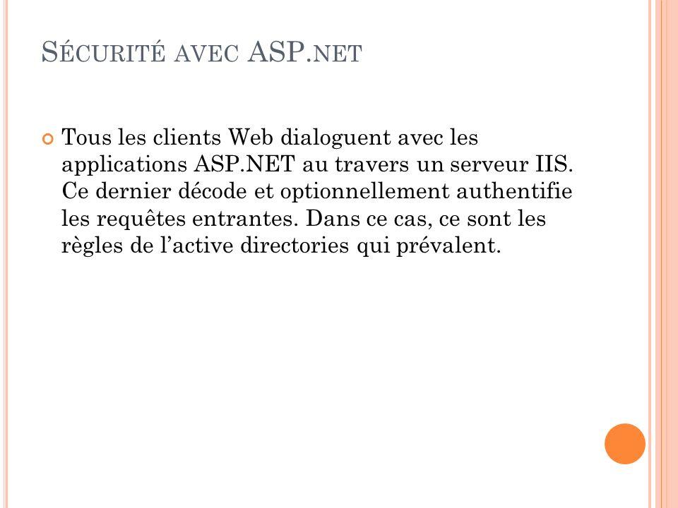 S ÉCURITÉ AVEC ASP. NET Tous les clients Web dialoguent avec les applications ASP.NET au travers un serveur IIS. Ce dernier décode et optionnellement