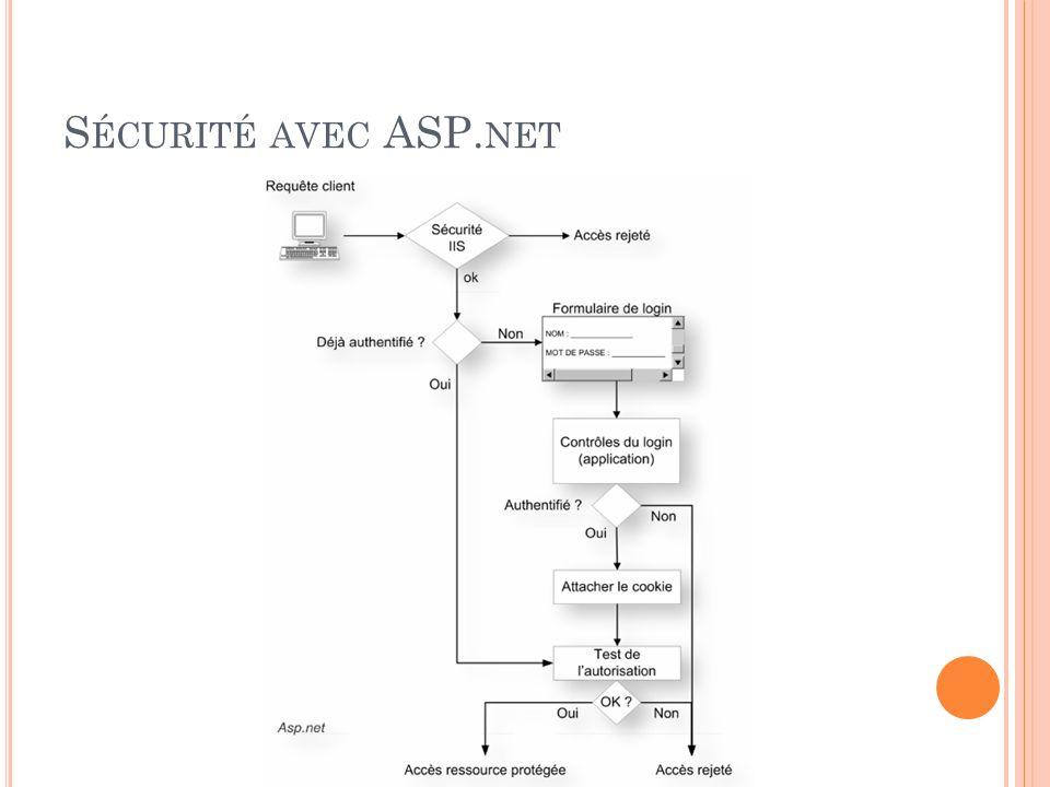 S ÉCURITÉ AVEC ASP. NET