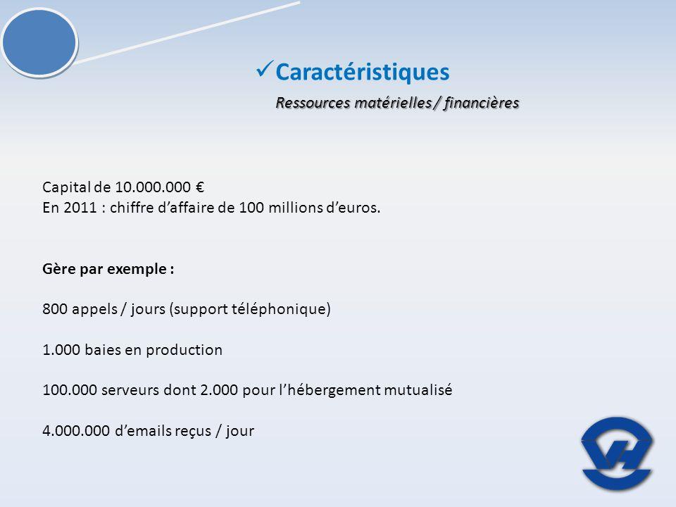 Ressources matérielles / financières Capital de 10.000.000 En 2011 : chiffre daffaire de 100 millions deuros. Gère par exemple : 800 appels / jours (s