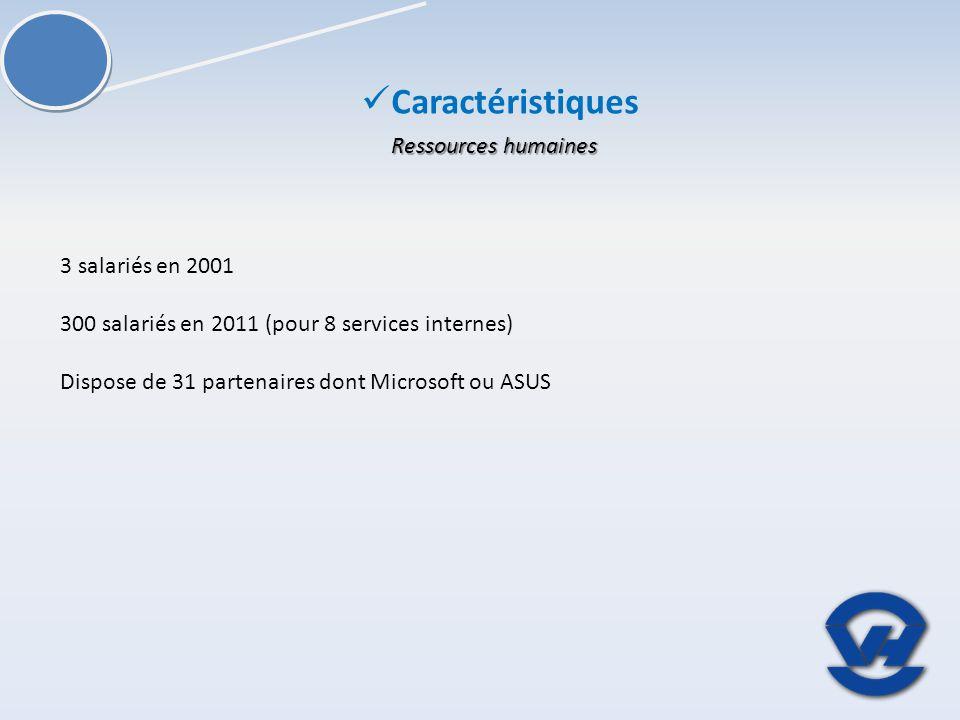 Ressources humaines 3 salariés en 2001 300 salariés en 2011 (pour 8 services internes) Dispose de 31 partenaires dont Microsoft ou ASUS Caractéristiqu