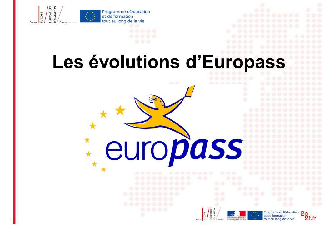 1 Les évolutions dEuropass