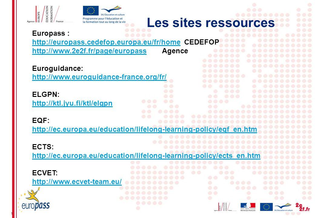 18 Europass : http://europass.cedefop.europa.eu/fr/homehttp://europass.cedefop.europa.eu/fr/home CEDEFOP http://www.2e2f.fr/page/europasshttp://www.2e2f.fr/page/europass Agence Euroguidance: http://www.euroguidance-france.org/fr/ ELGPN: http://ktl.jyu.fi/ktl/elgpn EQF: http://ec.europa.eu/education/lifelong-learning-policy/eqf_en.htm ECTS: http://ec.europa.eu/education/lifelong-learning-policy/ects_en.htm ECVET: http://www.ecvet-team.eu/ Les sites ressources