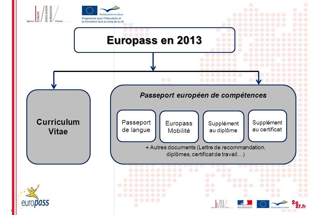 4 Europass en 2013 Curriculum Vitae Passeport de langue Europass Mobilité Supplément au diplôme Supplément au certificat + Autres documents (Lettre de recommandation, diplômes, certificat de travail…) Passeport européen de compétences