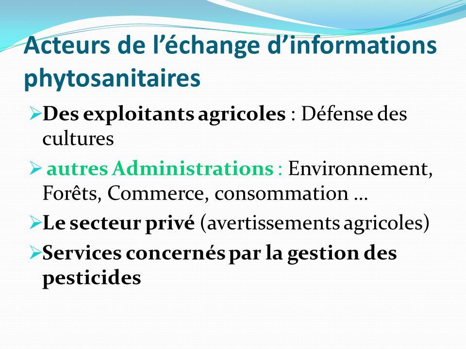 Acteurs de léchange dinformations phytosanitaires Des exploitants agricoles : Défense des cultures autres Administrations : Environnement, Forêts, Com
