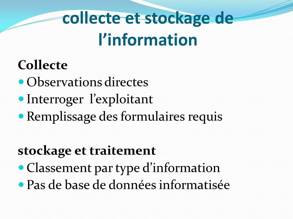 collecte et stockage de linformation Collecte Observations directes Interroger lexploitant Remplissage des formulaires requis stockage et traitement Classement par type dinformation Pas de base de données informatisée