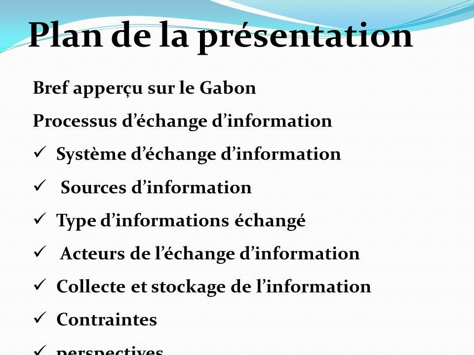 Plan de la présentation Bref apperçu sur le Gabon Processus déchange dinformation Système déchange dinformation Sources dinformation Type dinformations échangé Acteurs de léchange dinformation Collecte et stockage de linformation Contraintes perspectives