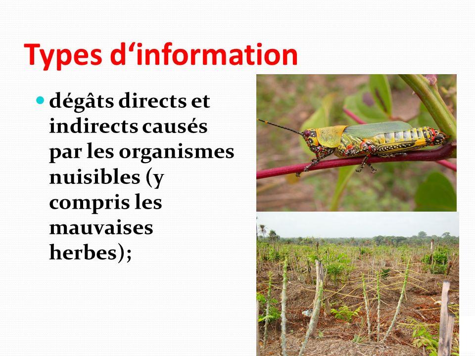 Types dinformation dégâts directs et indirects causés par les organismes nuisibles (y compris les mauvaises herbes);