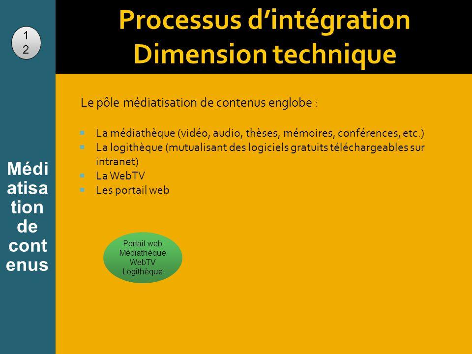 Le pôle médiatisation de contenus englobe : La médiathèque (vidéo, audio, thèses, mémoires, conférences, etc.) La logithèque (mutualisant des logiciel