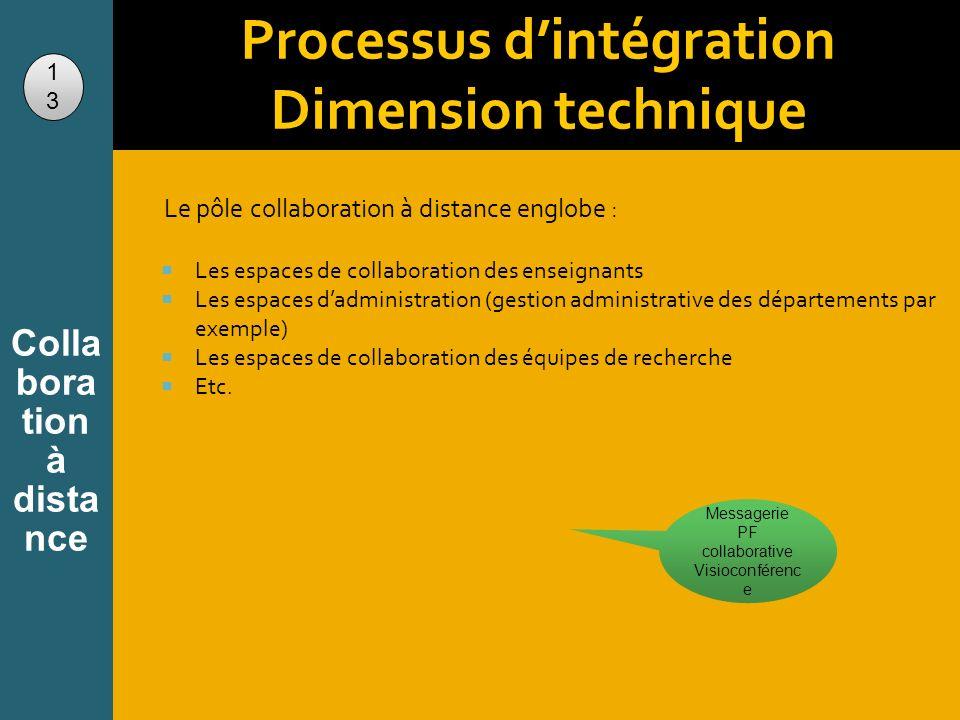 Le pôle collaboration à distance englobe : Les espaces de collaboration des enseignants Les espaces dadministration (gestion administrative des départ
