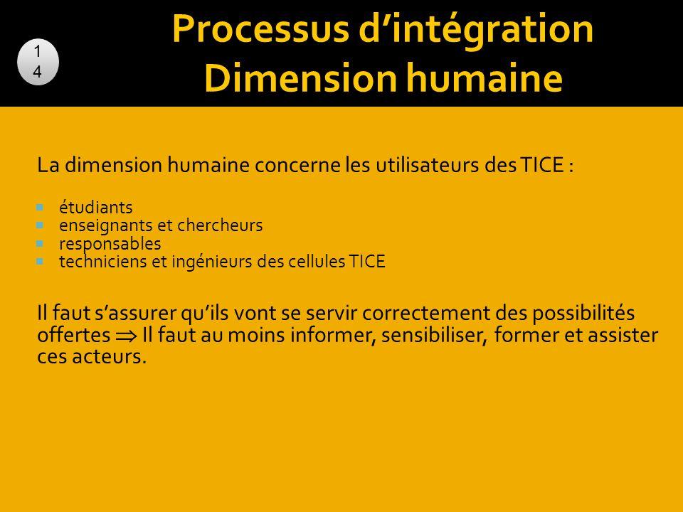 La dimension humaine concerne les utilisateurs des TICE : étudiants enseignants et chercheurs responsables techniciens et ingénieurs des cellules TICE
