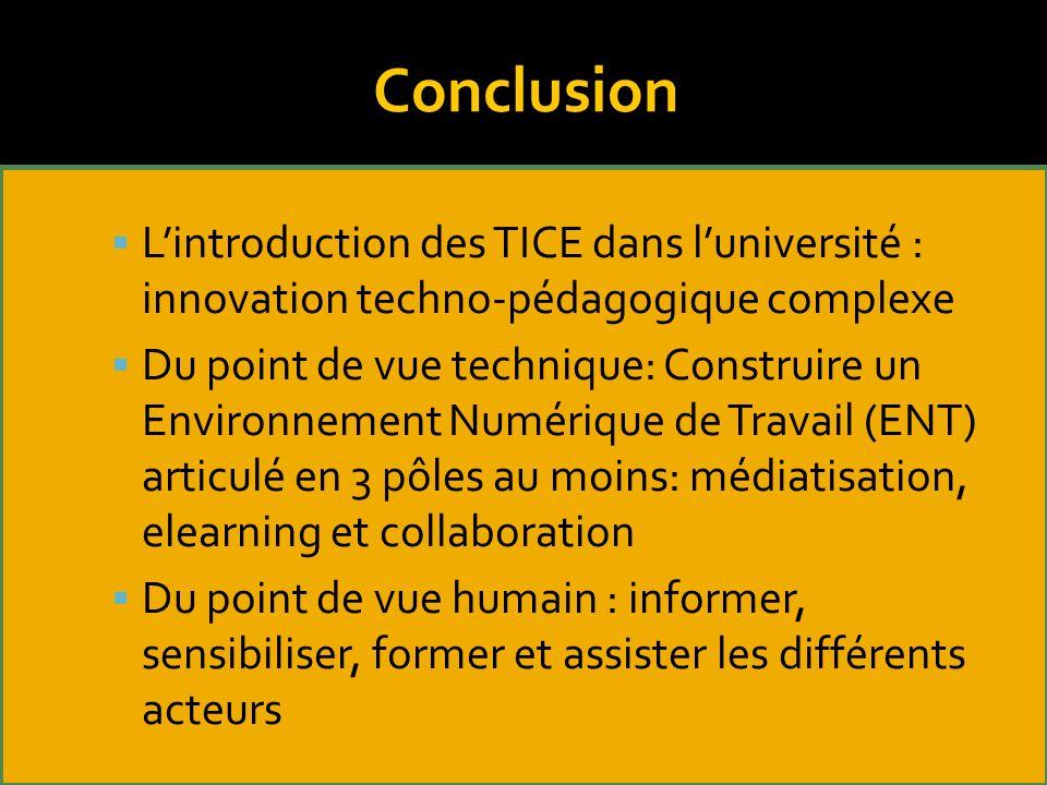 Conclusion Lintroduction des TICE dans luniversité : innovation techno-pédagogique complexe Du point de vue technique: Construire un Environnement Num
