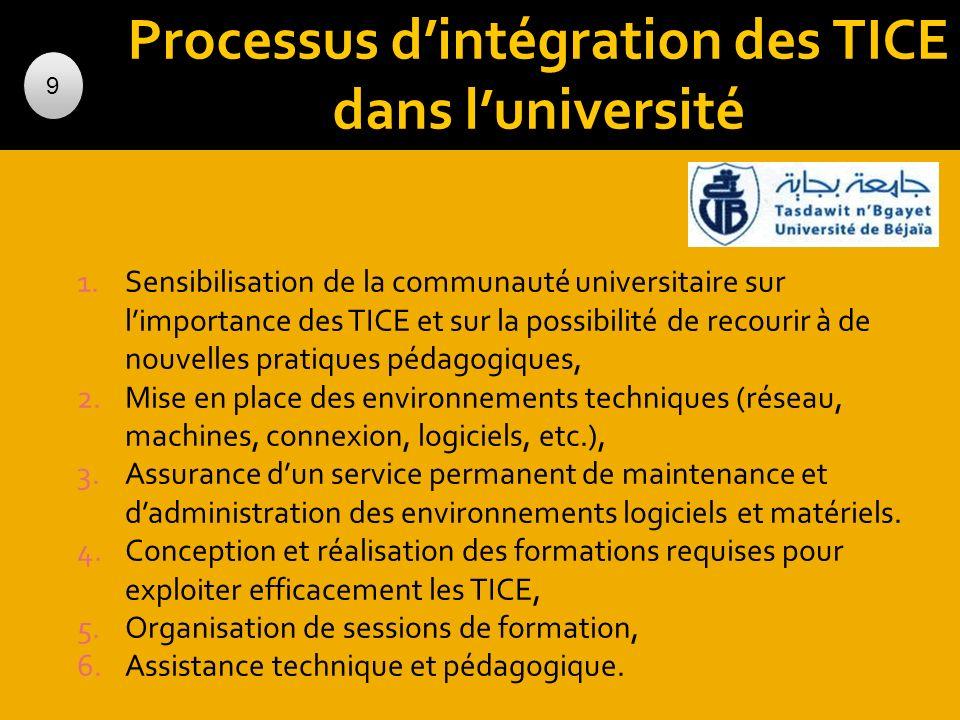 1.Sensibilisation de la communauté universitaire sur limportance des TICE et sur la possibilité de recourir à de nouvelles pratiques pédagogiques, 2.M
