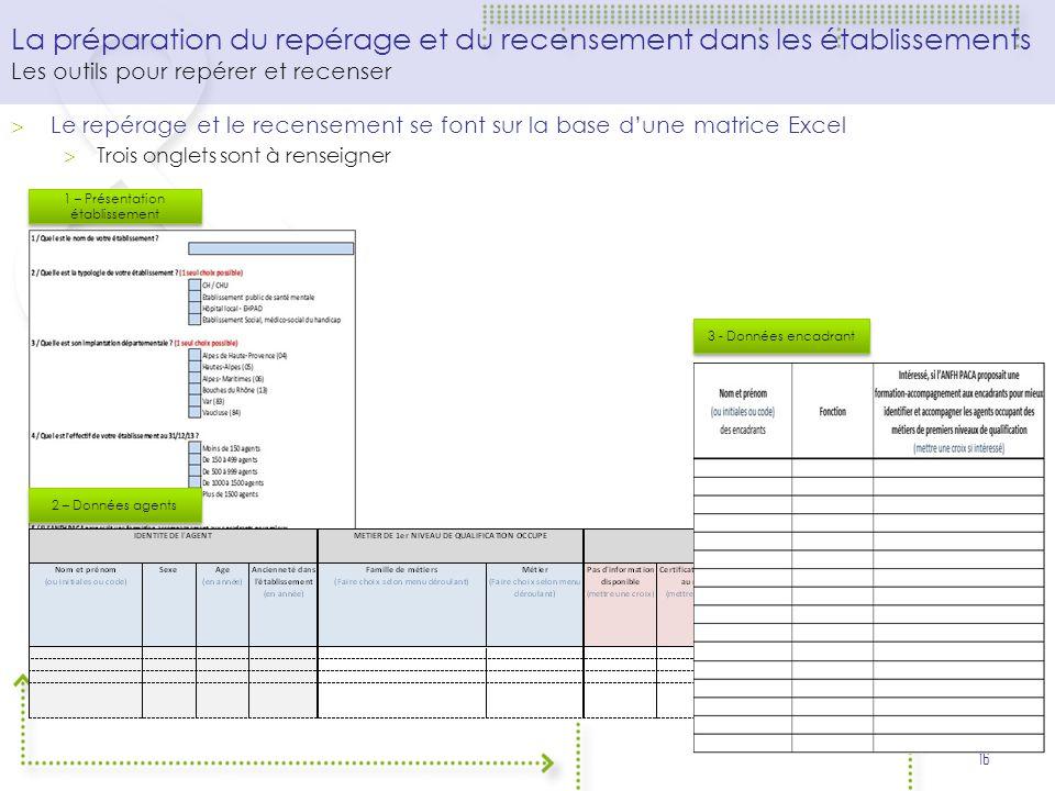 La préparation du repérage et du recensement dans les établissements Les outils pour repérer et recenser 16 Le repérage et le recensement se font sur