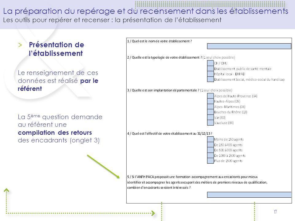 La préparation du repérage et du recensement dans les établissements Les outils pour repérer et recenser : la présentation de létablissement 17 Présen