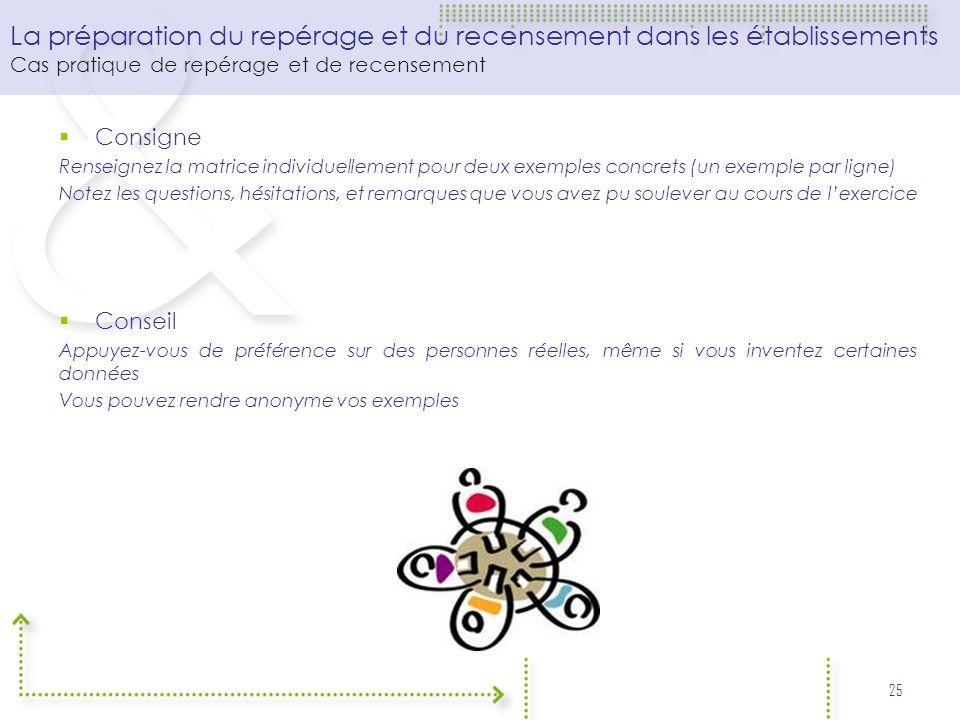 LANFH met à votre disposition lensemble des outils indispensables dans le cadre de létude sur son site internet www.anfh.fr/paca www.anfh.fr/paca 26