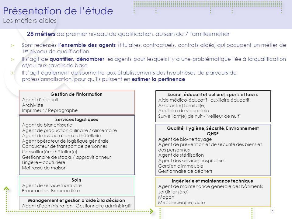 Présentation de létude Les métiers cibles 5 Gestion de l'information Agent daccueil Archiviste Imprimeur / Reprographe Management et gestion daide à l