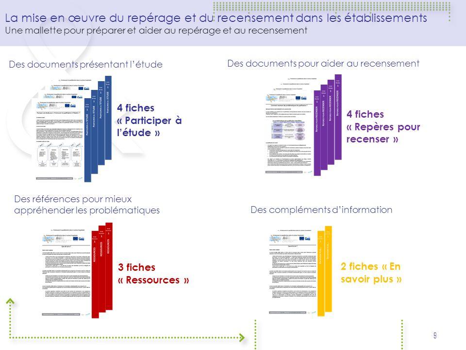 La mise en œuvre du repérage et du recensement dans les établissements Une mallette pour préparer et aider au repérage et au recensement 9 Des référen