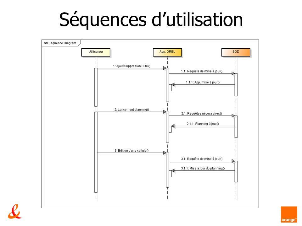 Séquences dutilisation