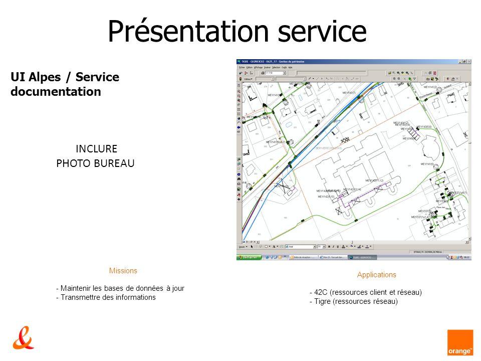 Présentation service UI Alpes / Service documentation Applications - 42C (ressources client et réseau) - Tigre (ressources réseau) INCLURE PHOTO BUREA