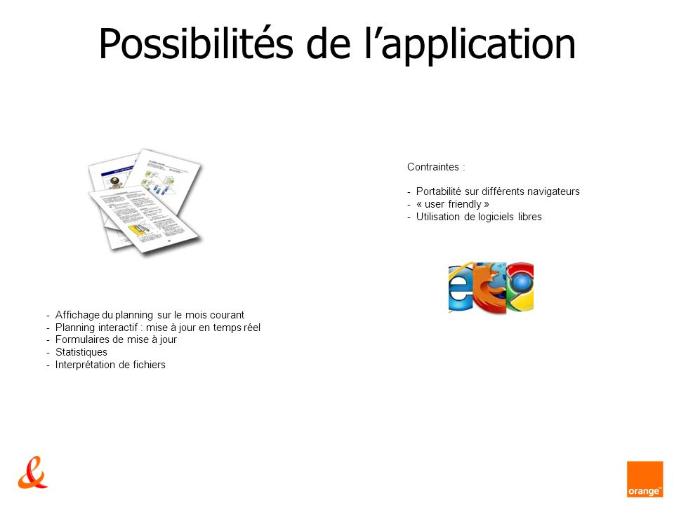Possibilités de lapplication - Affichage du planning sur le mois courant - Planning interactif : mise à jour en temps réel - Formulaires de mise à jou