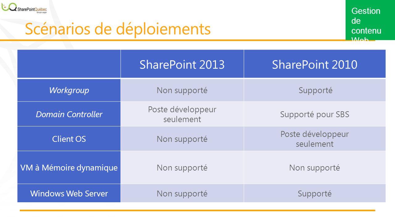 Gestion de contenu Web SharePoint 2013SharePoint 2010 WorkgroupNon supporté Supporté Domain Controller Poste développeur seulement Supporté pour SBS Client OSNon supporté Poste développeur seulement VM à Mémoire dynamiqueNon supporté Windows Web ServerNon supportéSupporté