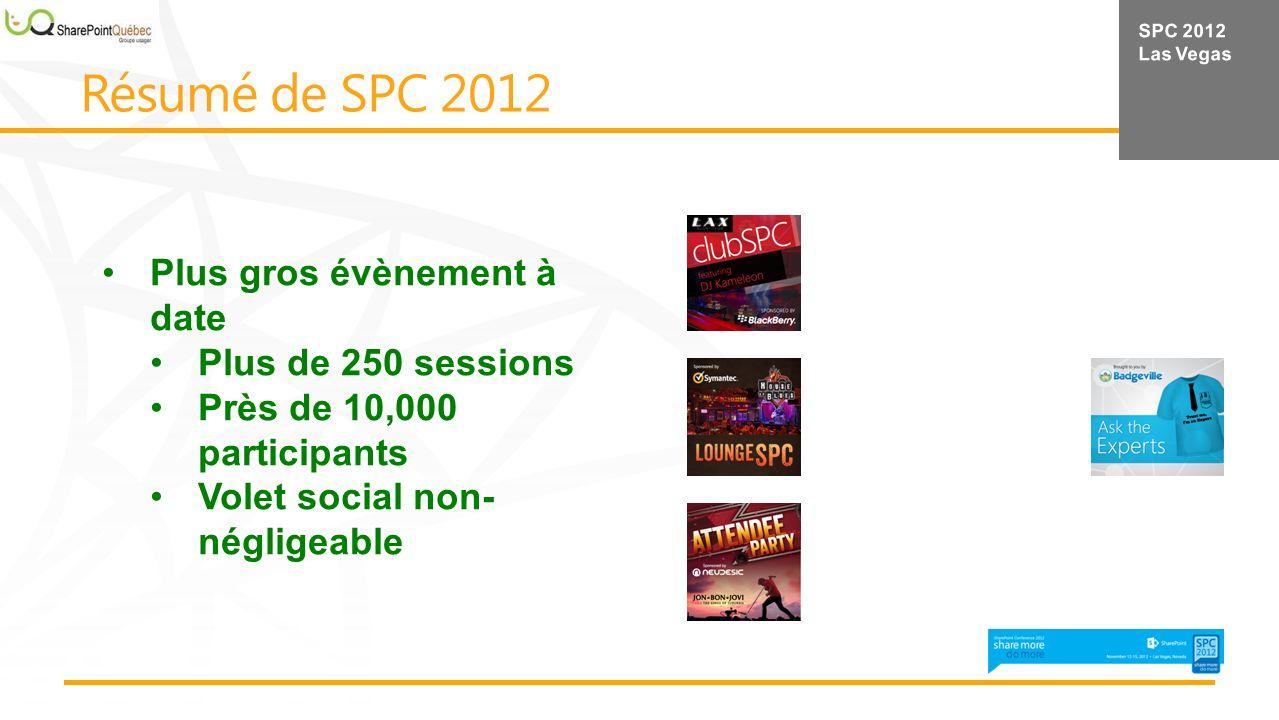 Requis minimaux pour SharePoint 2013 Gestion de contenu Web