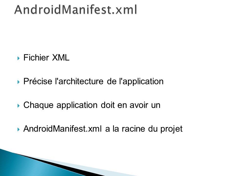 Fichier XML Précise l'architecture de l'application Chaque application doit en avoir un AndroidManifest.xml a la racine du projet