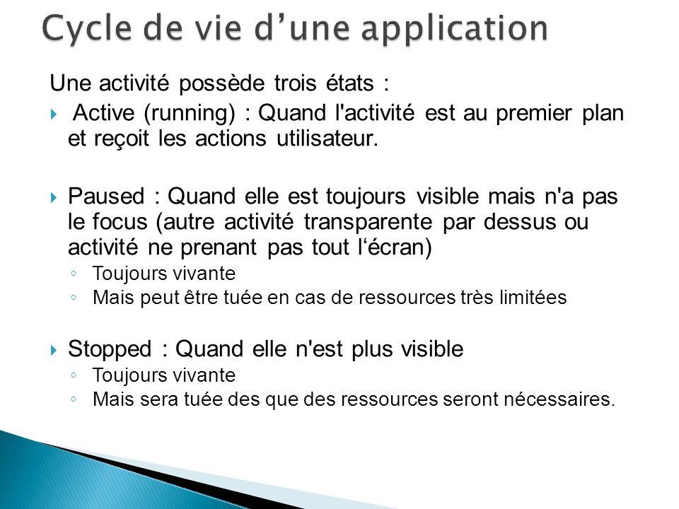 Une activité possède trois états : Active (running) : Quand l activité est au premier plan et reçoit les actions utilisateur.