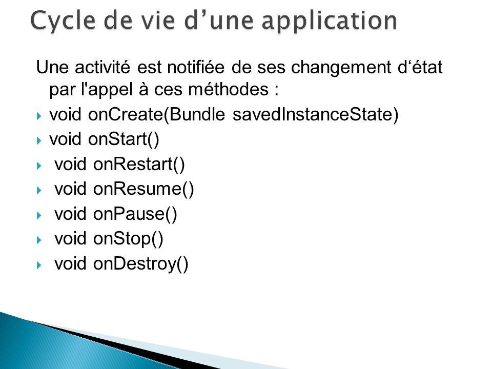 Une activité est notifiée de ses changement détat par l appel à ces méthodes : void onCreate(Bundle savedInstanceState) void onStart() void onRestart() void onResume() void onPause() void onStop() void onDestroy()