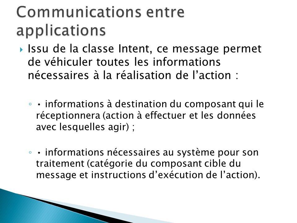 Issu de la classe Intent, ce message permet de véhiculer toutes les informations nécessaires à la réalisation de laction : informations à destination