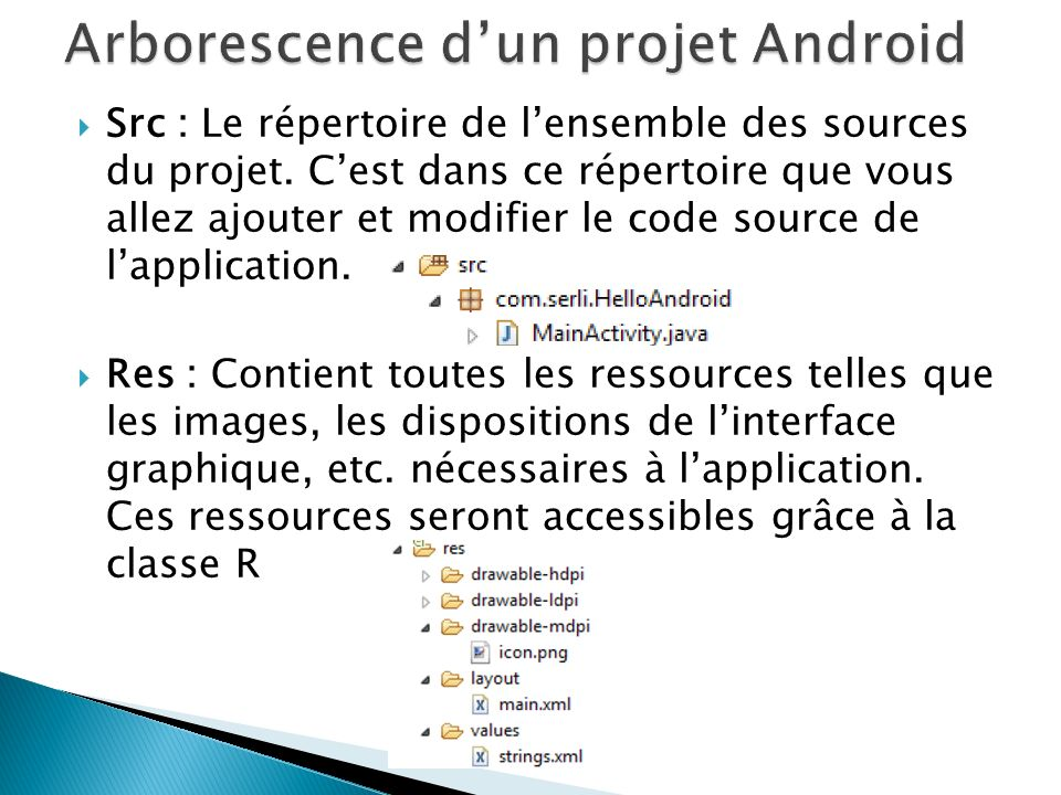 Les ressources Au lieu de contenir les données en tant que tel, le fichier manifest peut faire appel a des ressources Ces ressources sont définies dans le répertoire res de l application.