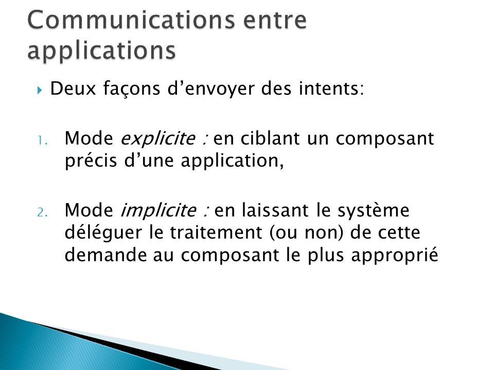 Deux façons denvoyer des intents: 1. Mode explicite : en ciblant un composant précis dune application, 2. Mode implicite : en laissant le système délé