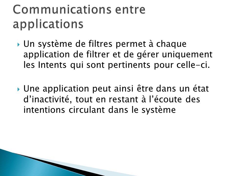 Un système de filtres permet à chaque application de filtrer et de gérer uniquement les Intents qui sont pertinents pour celle-ci. Une application peu
