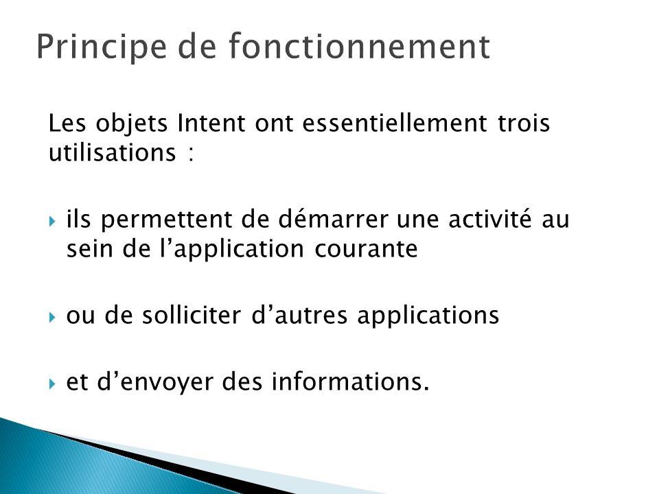Les objets Intent ont essentiellement trois utilisations : ils permettent de démarrer une activité au sein de lapplication courante ou de solliciter dautres applications et denvoyer des informations.