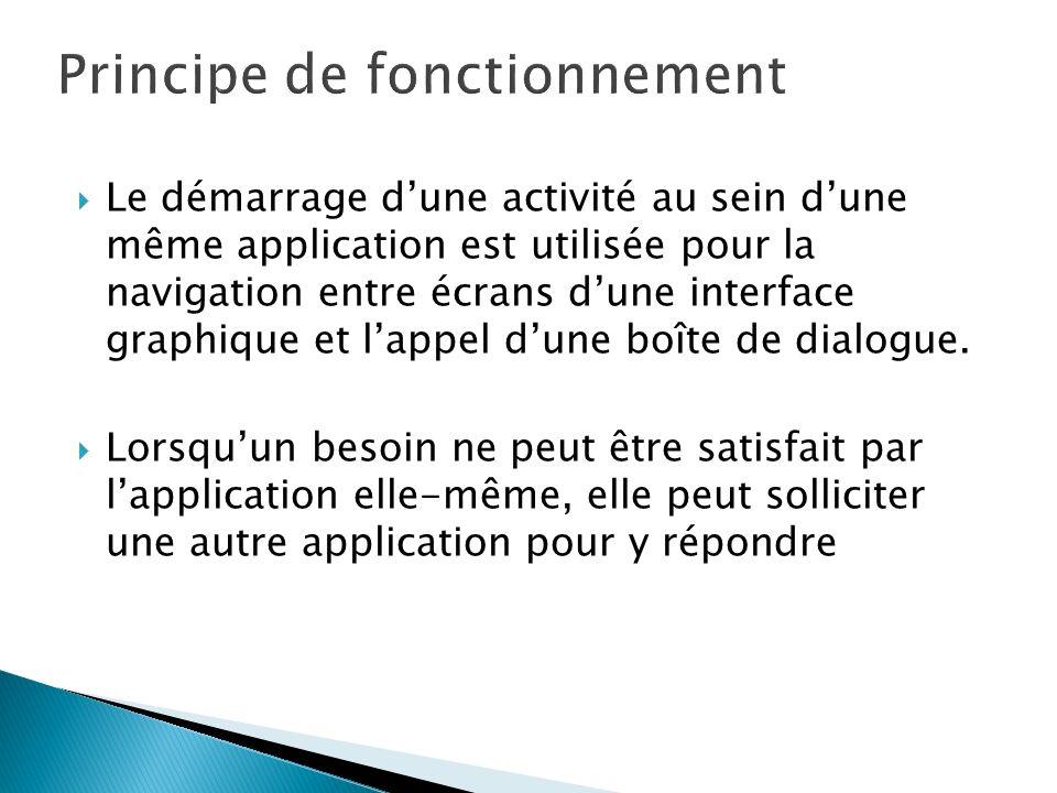 Le démarrage dune activité au sein dune même application est utilisée pour la navigation entre écrans dune interface graphique et lappel dune boîte de dialogue.