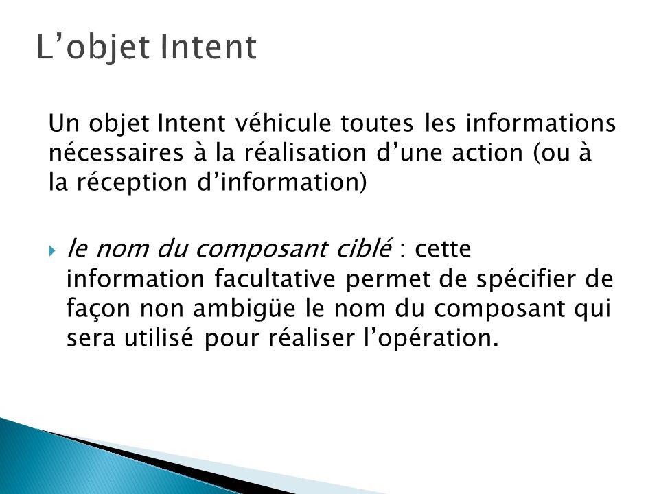 Un objet Intent véhicule toutes les informations nécessaires à la réalisation dune action (ou à la réception dinformation) le nom du composant ciblé :