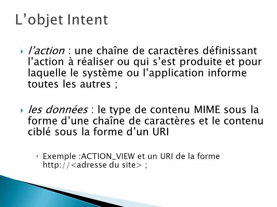 laction : une chaîne de caractères définissant laction à réaliser ou qui sest produite et pour laquelle le système ou lapplication informe toutes les autres ; les données : le type de contenu MIME sous la forme dune chaîne de caractères et le contenu ciblé sous la forme dun URI Exemple :ACTION_VIEW et un URI de la forme http:// ;
