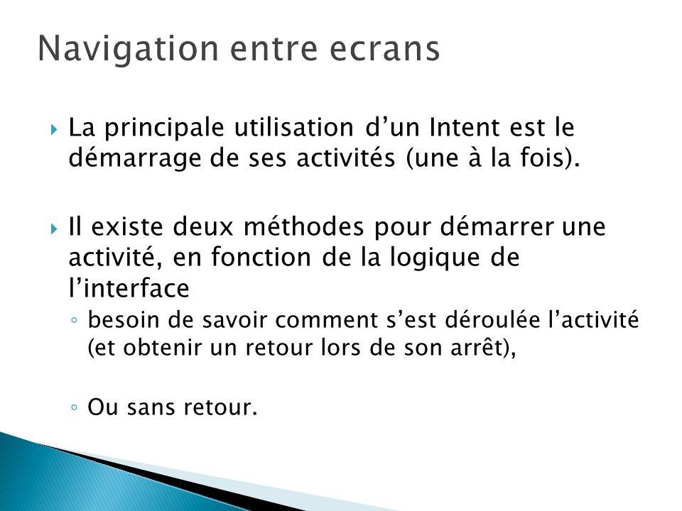 La principale utilisation dun Intent est le démarrage de ses activités (une à la fois).