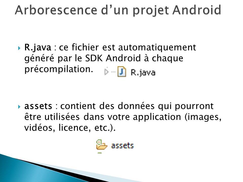 R.java : ce fichier est automatiquement généré par le SDK Android à chaque précompilation.