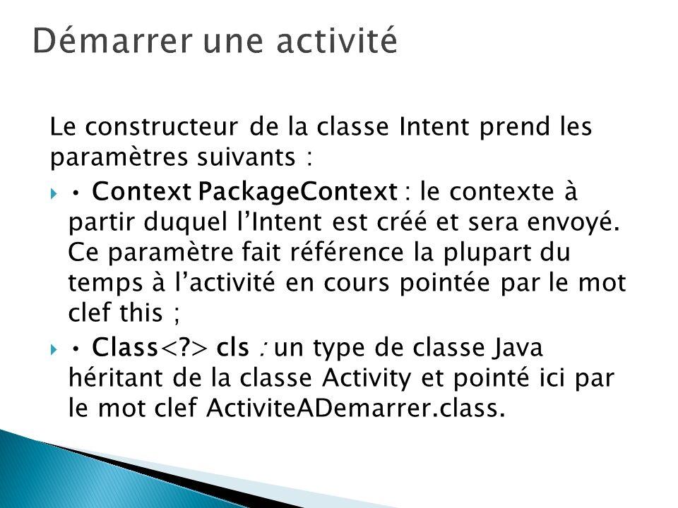 Le constructeur de la classe Intent prend les paramètres suivants : Context PackageContext : le contexte à partir duquel lIntent est créé et sera envo