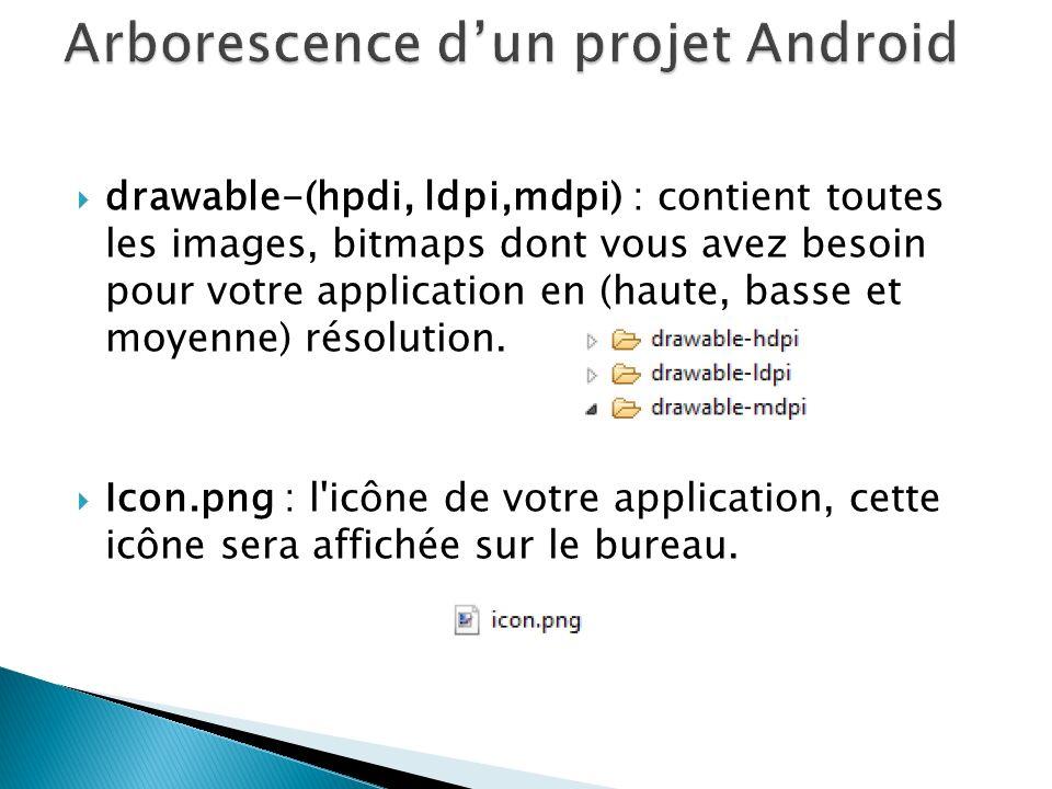 drawable-(hpdi, ldpi,mdpi) : contient toutes les images, bitmaps dont vous avez besoin pour votre application en (haute, basse et moyenne) résolution.