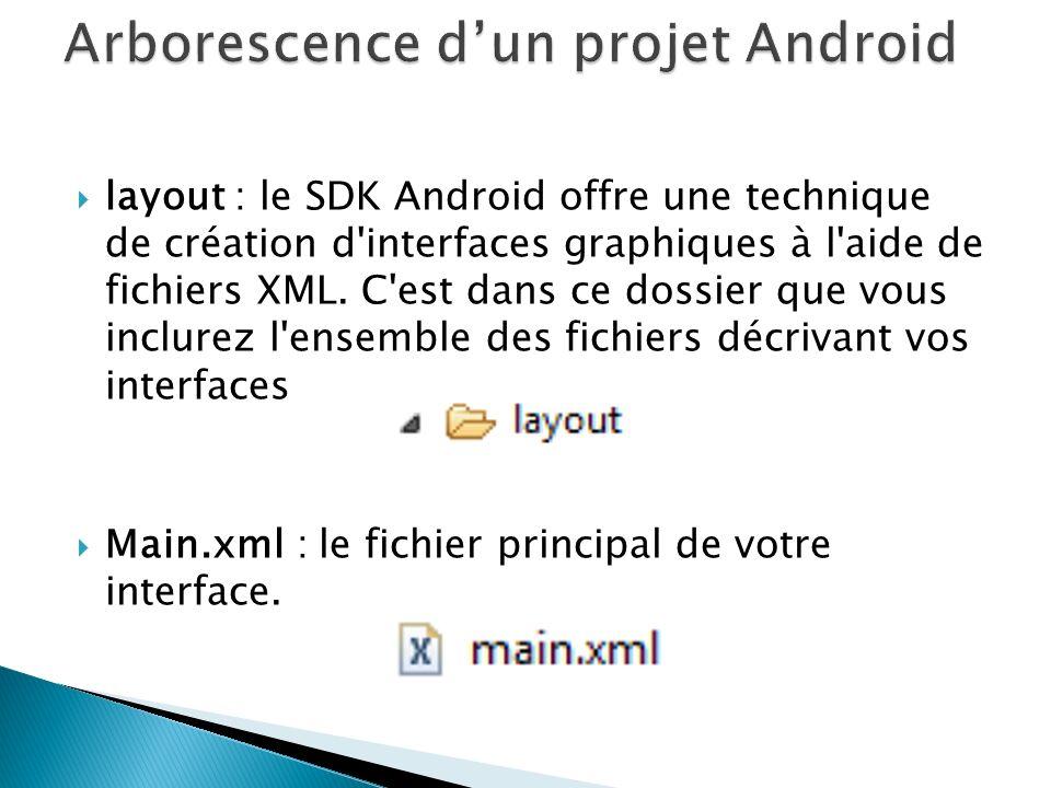 layout : le SDK Android offre une technique de création d'interfaces graphiques à l'aide de fichiers XML. C'est dans ce dossier que vous inclurez l'en