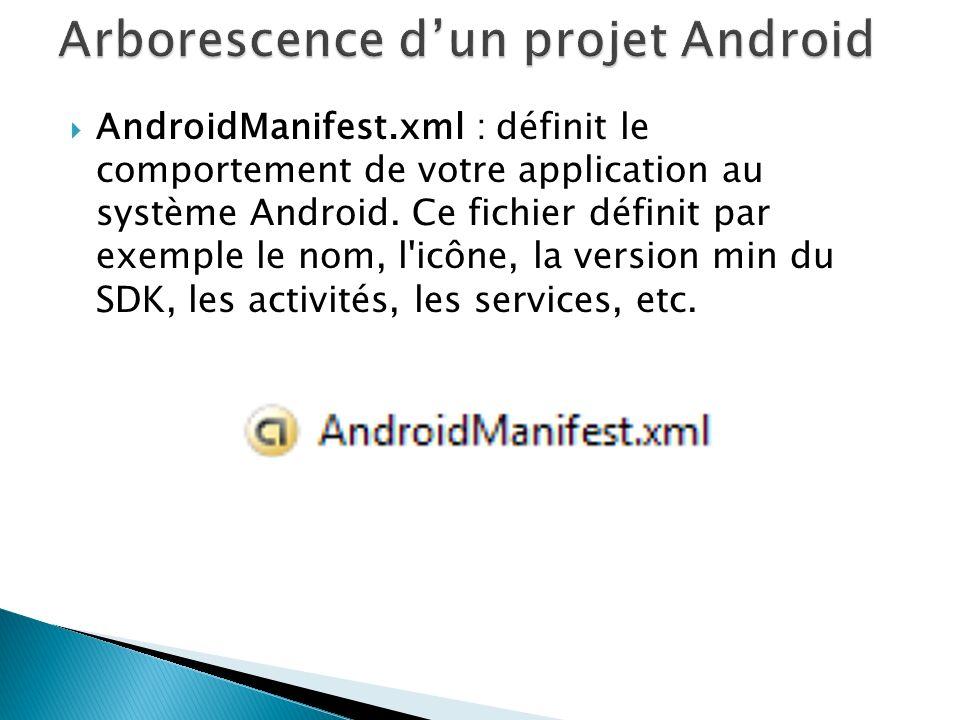 AndroidManifest.xml : définit le comportement de votre application au système Android. Ce fichier définit par exemple le nom, l'icône, la version min